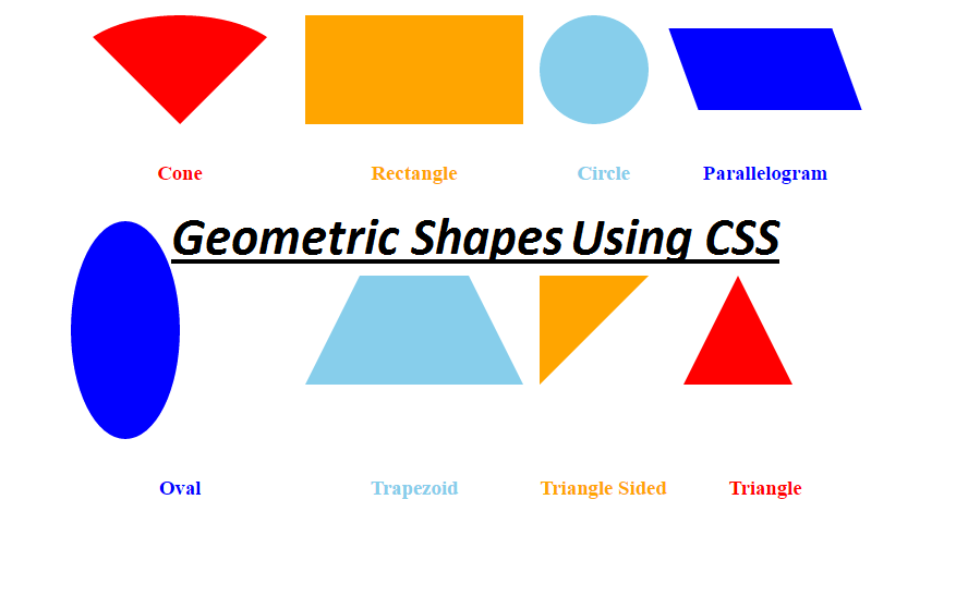 Using CSS Shapes to create non-rectangular layout